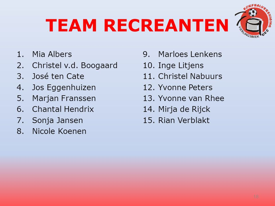 TEAM RECREANTEN Mia Albers Christel v.d. Boogaard José ten Cate