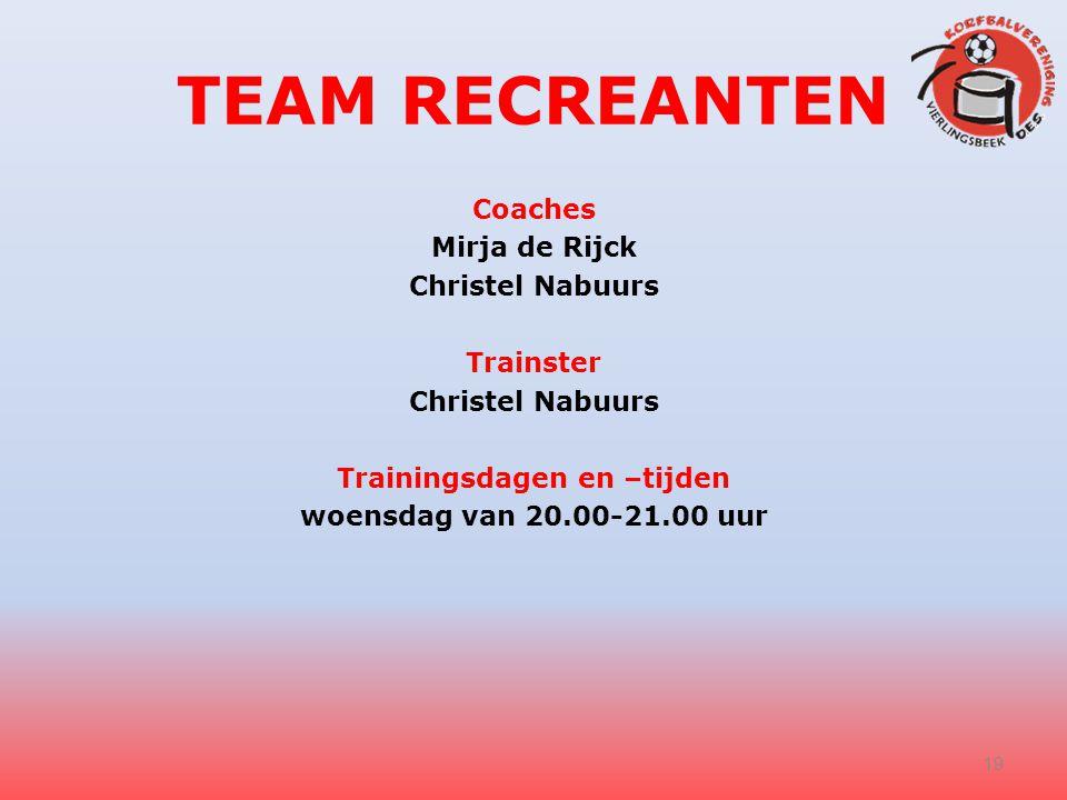 TEAM RECREANTEN Coaches Mirja de Rijck Christel Nabuurs Trainster Trainingsdagen en –tijden woensdag van 20.00-21.00 uur