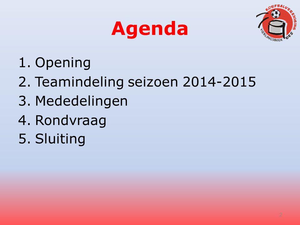 Agenda Opening Teamindeling seizoen 2014-2015 Mededelingen Rondvraag