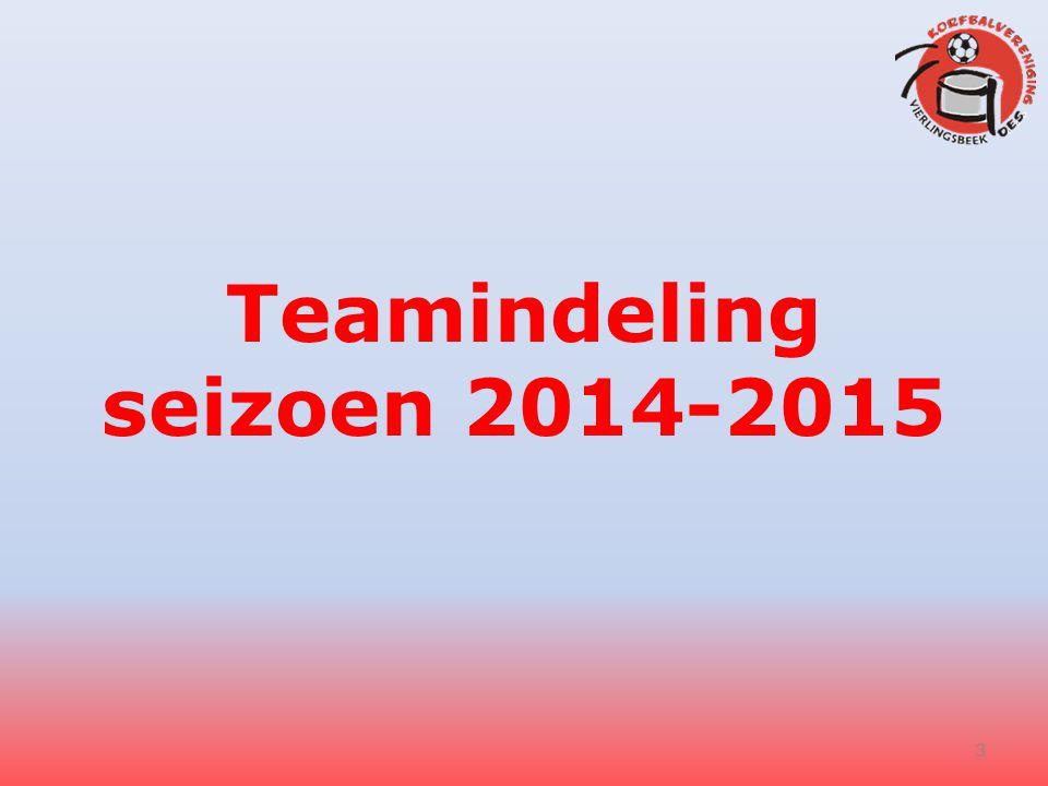 Teamindeling seizoen 2014-2015