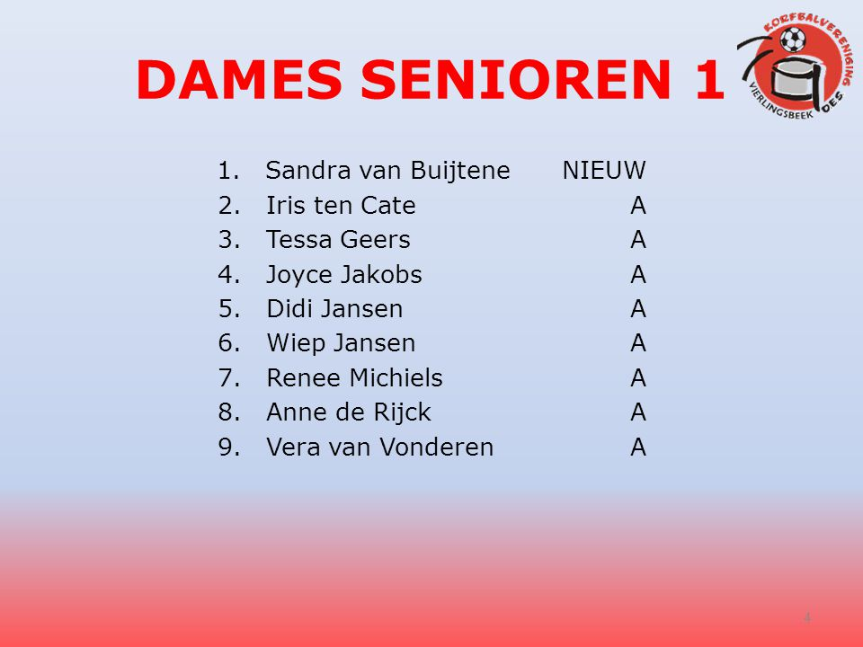 Sandra van Buijtene NIEUW
