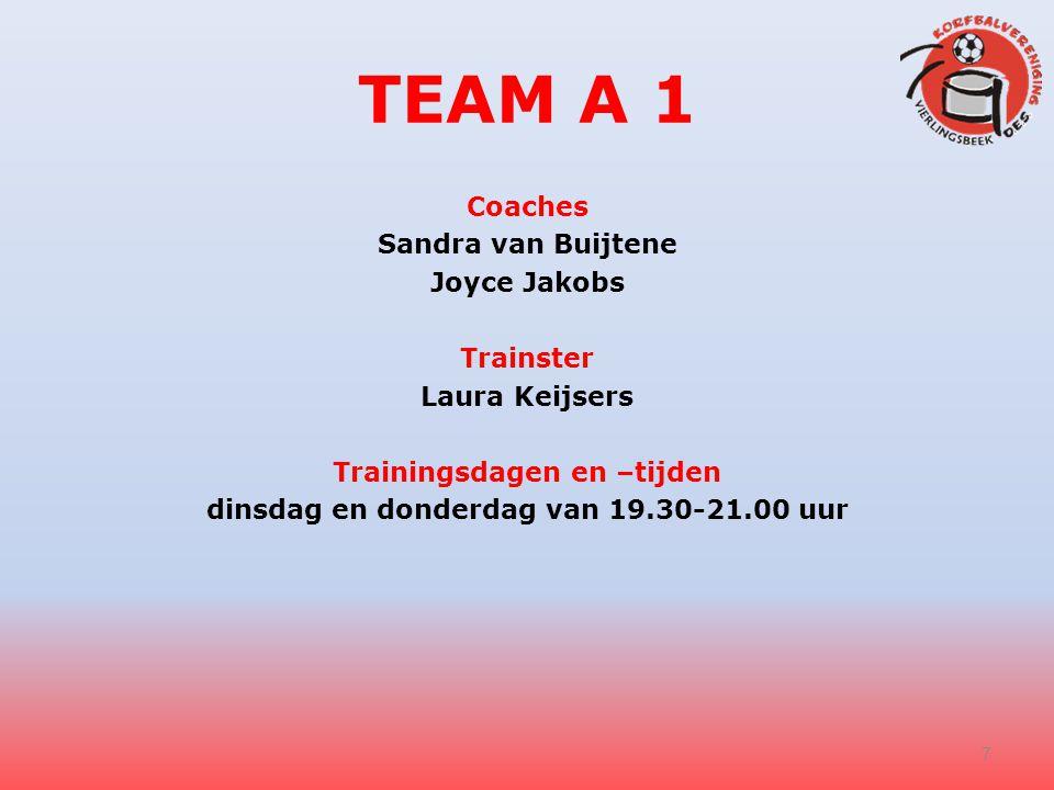 TEAM A 1 Coaches Sandra van Buijtene Joyce Jakobs Trainster Laura Keijsers Trainingsdagen en –tijden dinsdag en donderdag van 19.30-21.00 uur
