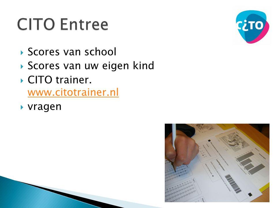 CITO Entree Scores van school Scores van uw eigen kind
