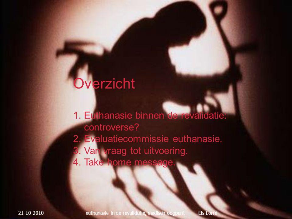 Overzicht Euthanasie binnen de revalidatie: controverse