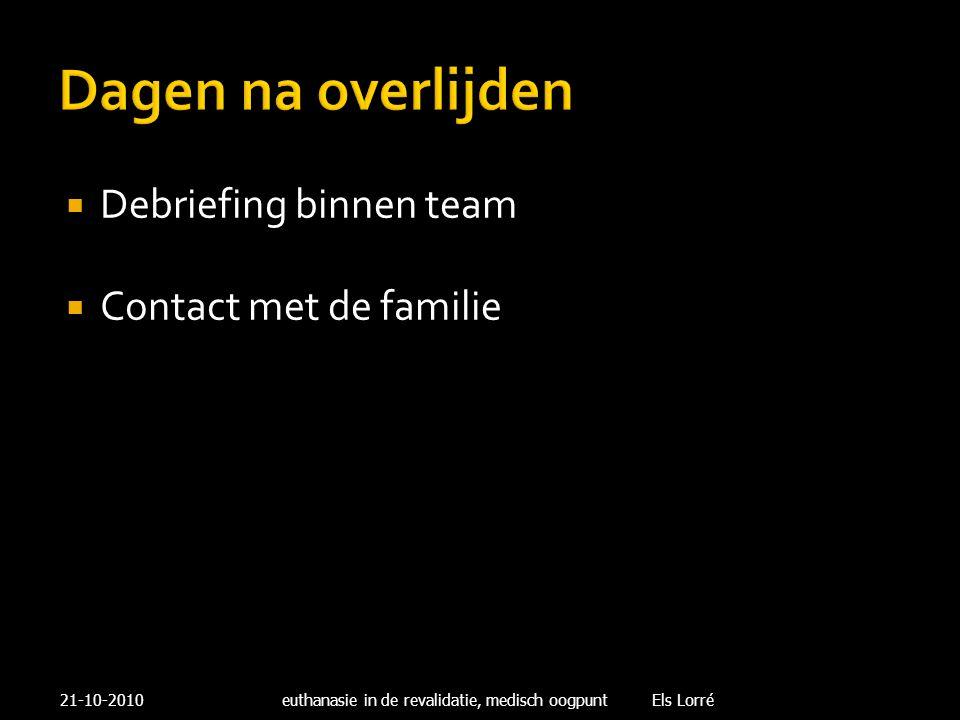 Dagen na overlijden Debriefing binnen team Contact met de familie