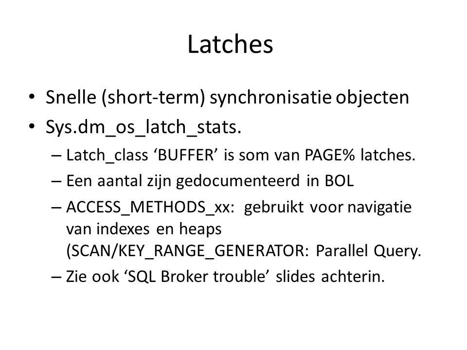 Latches Snelle (short-term) synchronisatie objecten