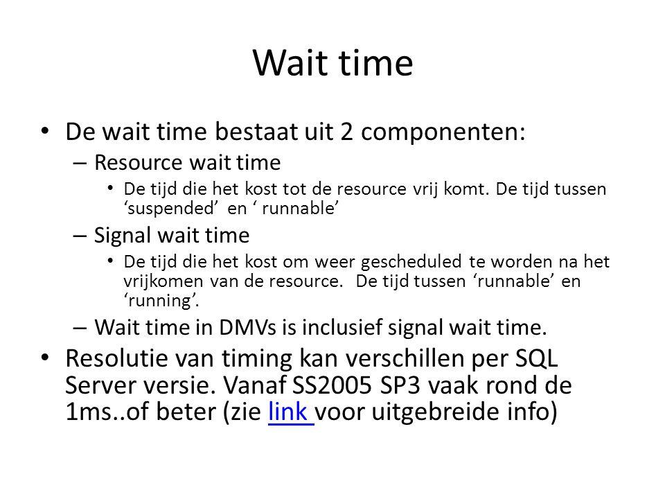 Wait time De wait time bestaat uit 2 componenten: