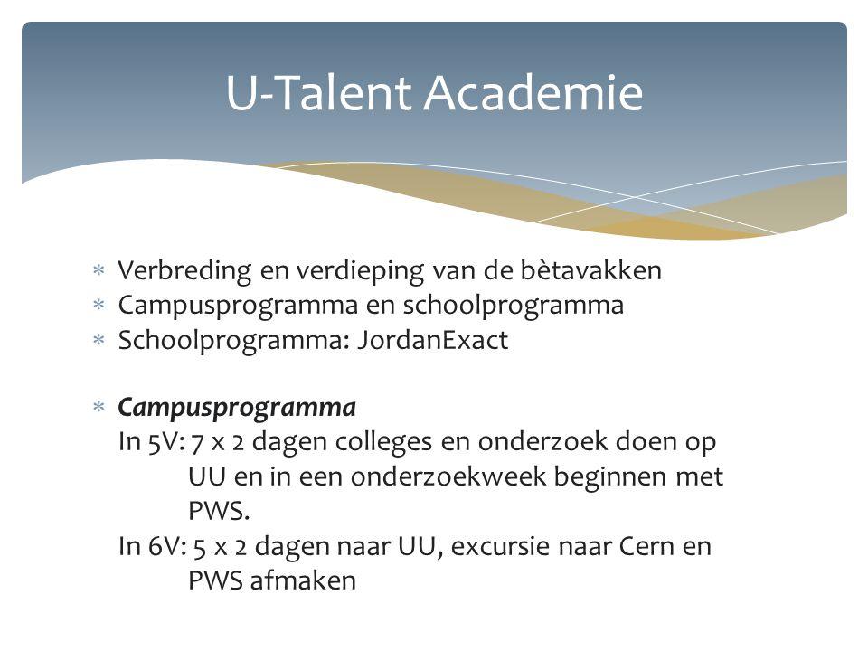 U-Talent Academie Verbreding en verdieping van de bètavakken
