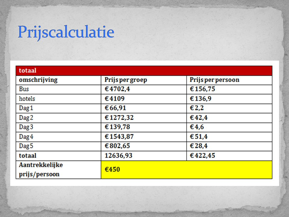 Prijscalculatie