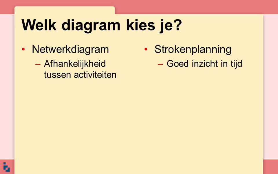 Welk diagram kies je Netwerkdiagram Strokenplanning