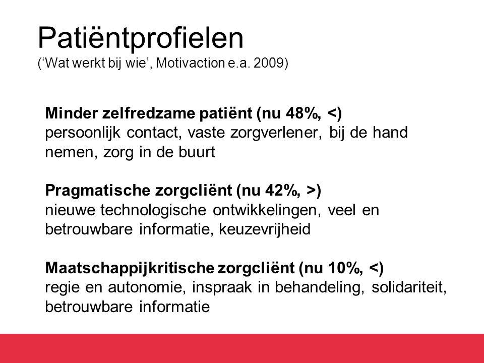 Patiëntprofielen ('Wat werkt bij wie', Motivaction e.a. 2009)