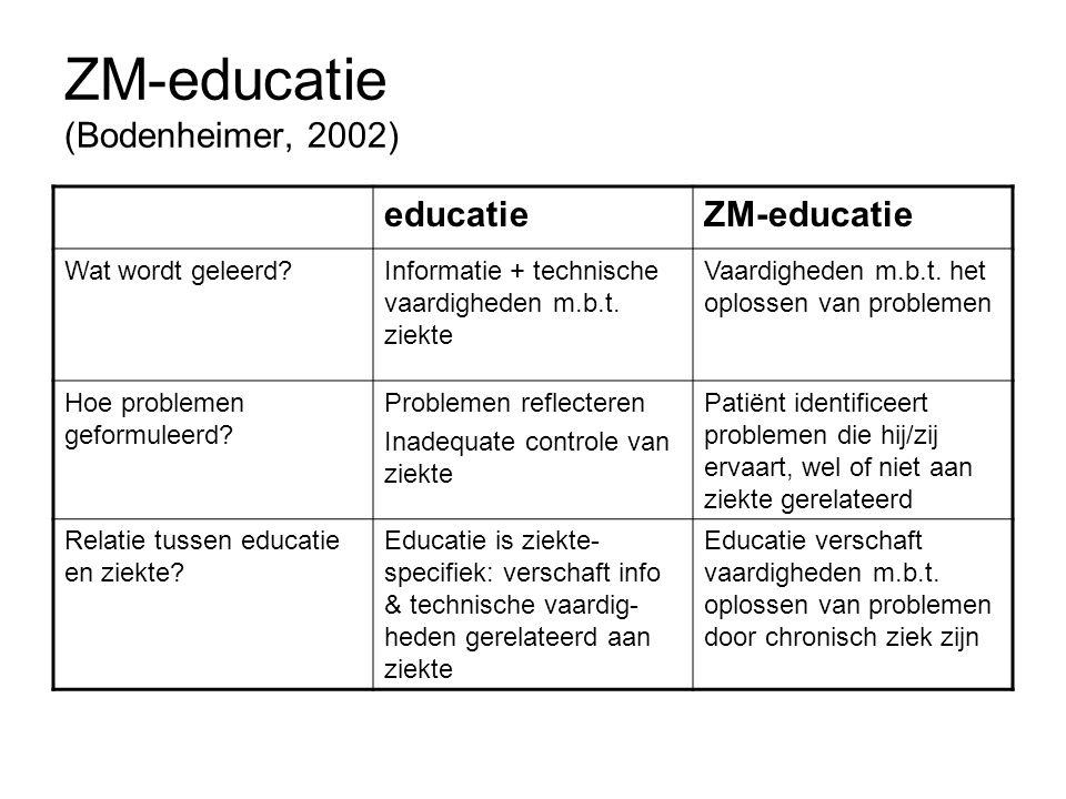 ZM-educatie (Bodenheimer, 2002)
