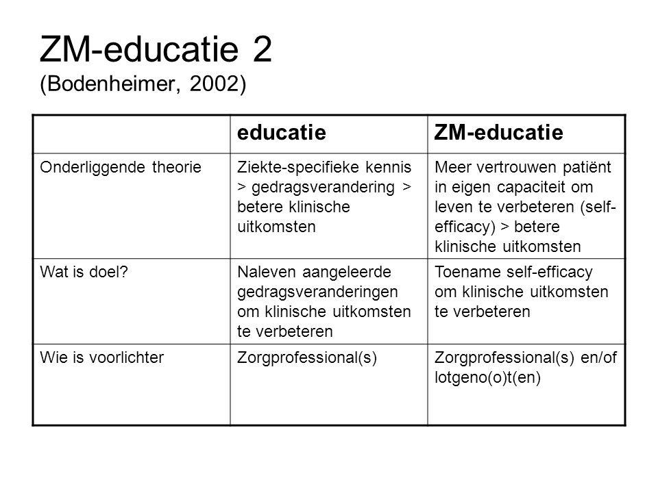 ZM-educatie 2 (Bodenheimer, 2002)