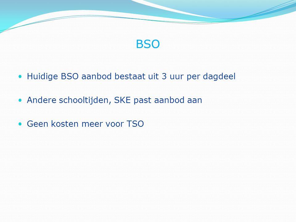BSO Huidige BSO aanbod bestaat uit 3 uur per dagdeel