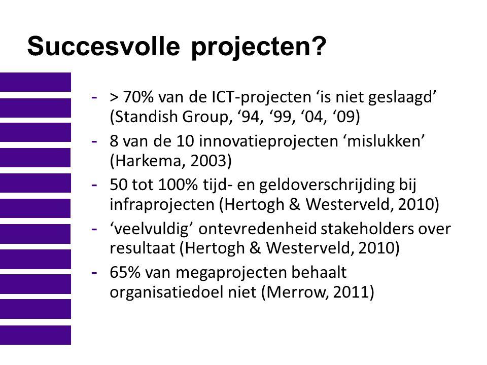 Succesvolle projecten