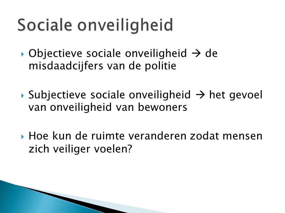 Sociale onveiligheid Objectieve sociale onveiligheid  de misdaadcijfers van de politie.