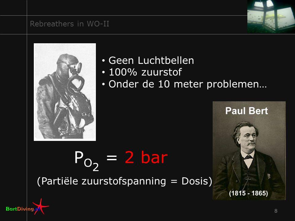 PO2 = 2 bar Geen Luchtbellen 100% zuurstof
