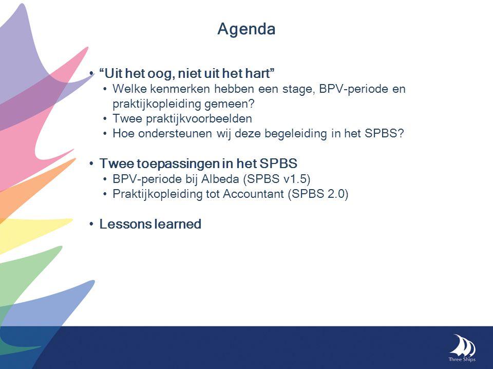 Agenda Uit het oog, niet uit het hart Twee toepassingen in het SPBS