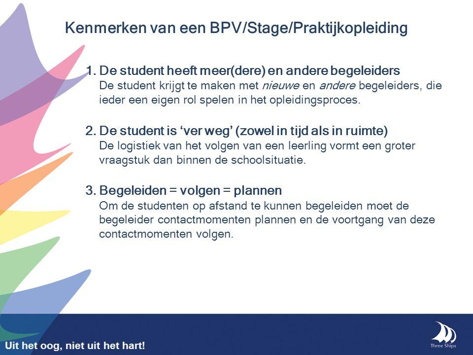 Kenmerken van een BPV/Stage/Praktijkopleiding
