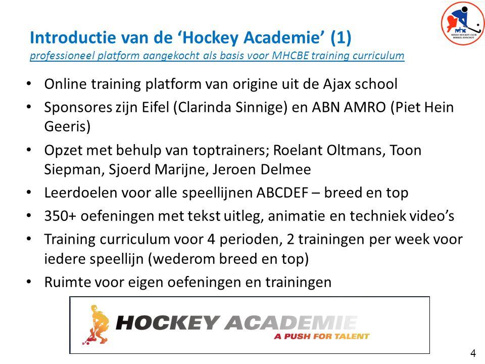 Introductie van de 'Hockey Academie' (1) professioneel platform aangekocht als basis voor MHCBE training curriculum