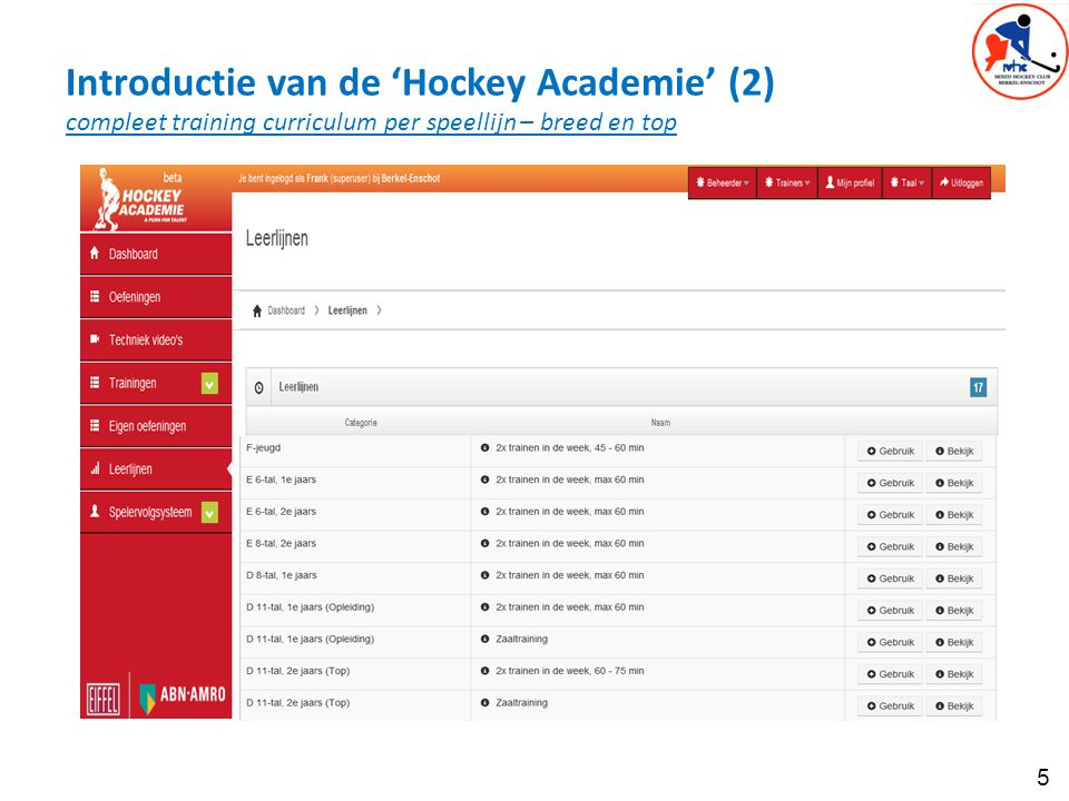 Introductie van de 'Hockey Academie' (2) compleet training curriculum per speellijn – breed en top