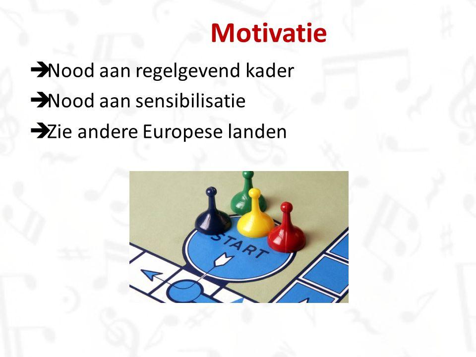 Motivatie Nood aan regelgevend kader Nood aan sensibilisatie