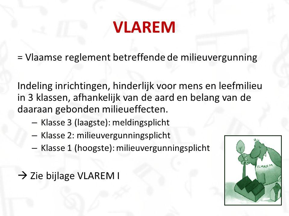VLAREM = Vlaamse reglement betreffende de milieuvergunning