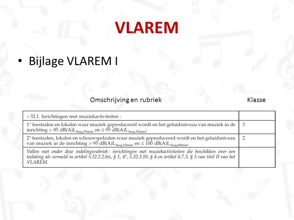 VLAREM Bijlage VLAREM I Omschrijving en rubriek Klasse