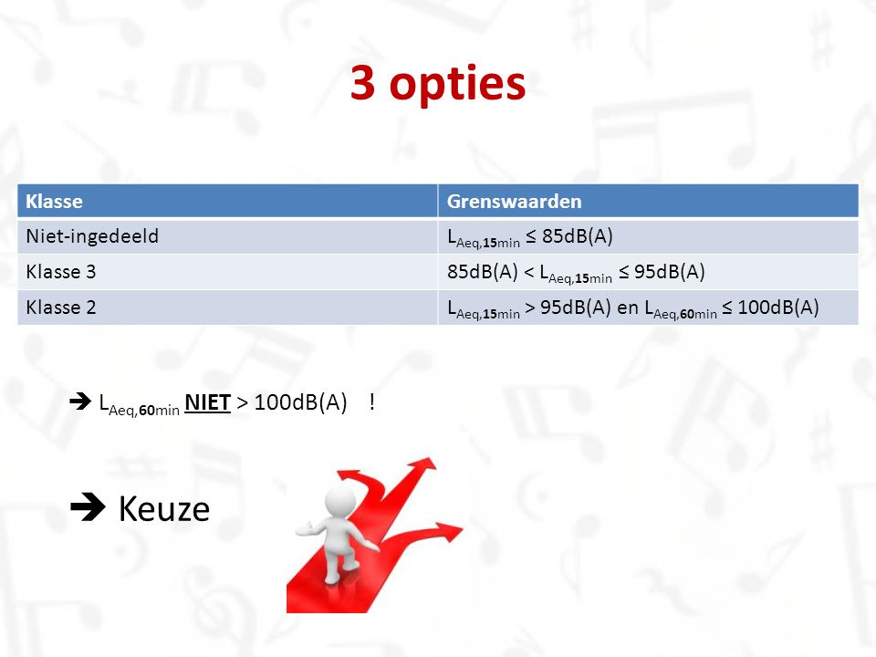 3 opties  Keuze  LAeq,60min NIET > 100dB(A) ! Klasse Grenswaarden