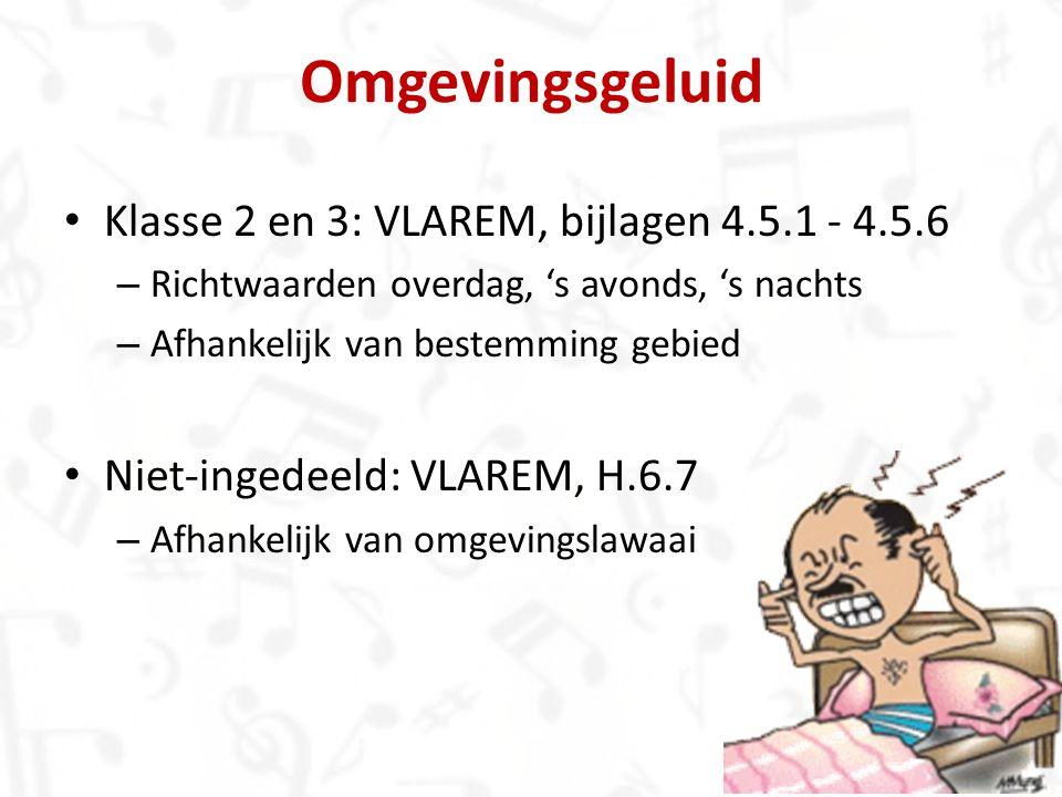 Omgevingsgeluid Klasse 2 en 3: VLAREM, bijlagen 4.5.1 - 4.5.6