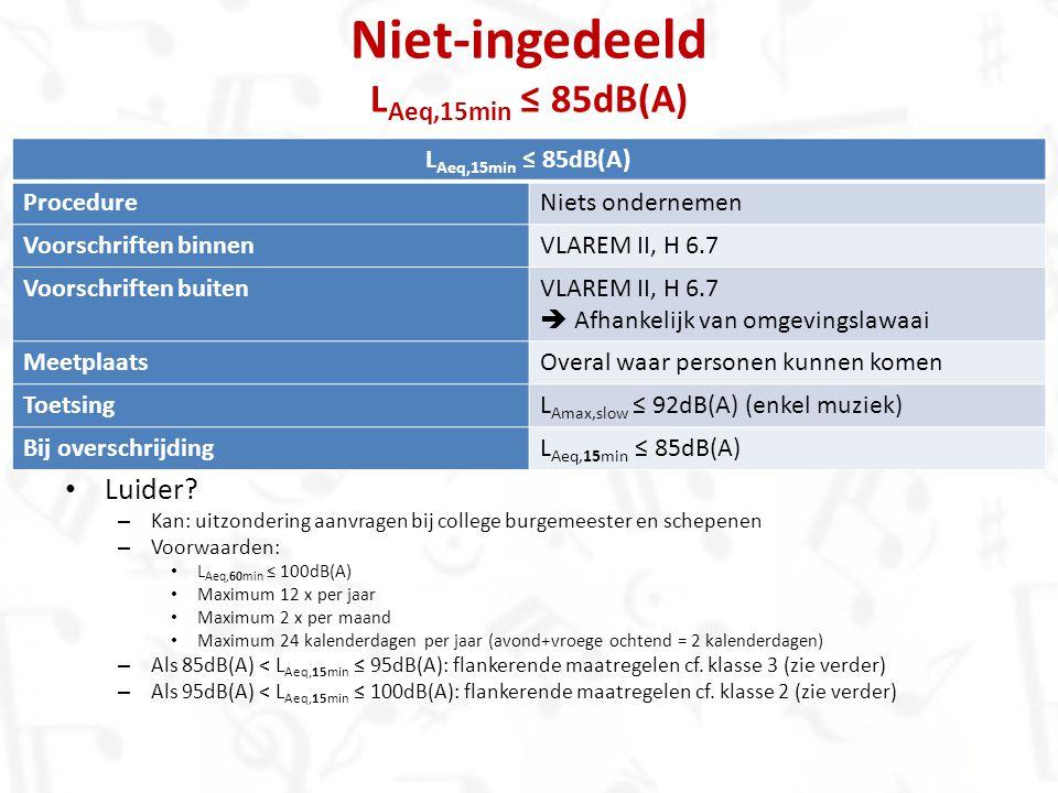 Niet-ingedeeld LAeq,15min ≤ 85dB(A)