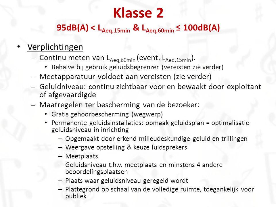 Klasse 2 95dB(A) < LAeq,15min & LAeq,60min ≤ 100dB(A)