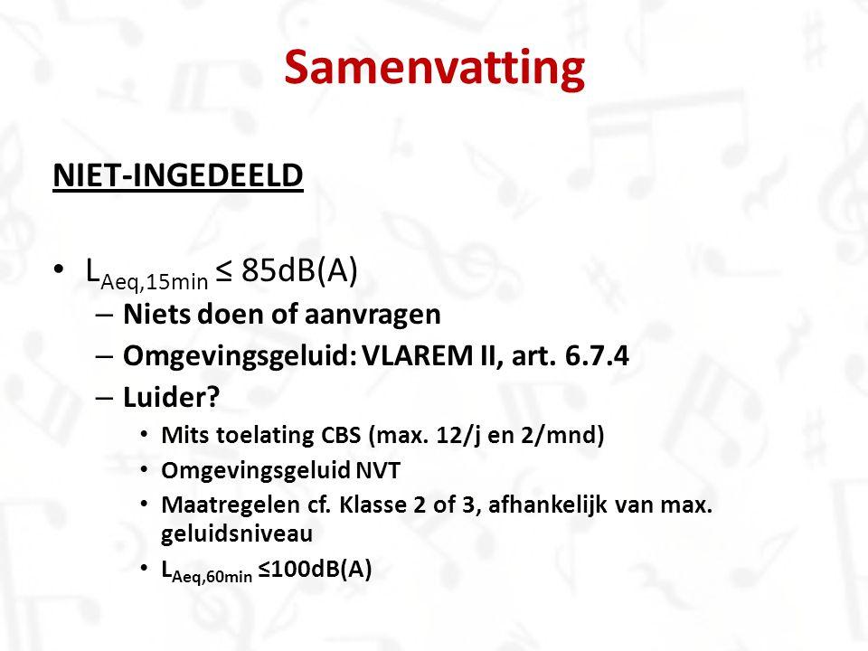 Samenvatting NIET-INGEDEELD LAeq,15min ≤ 85dB(A)