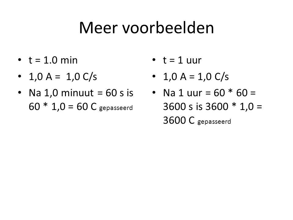 Meer voorbeelden t = 1.0 min 1,0 A = 1,0 C/s