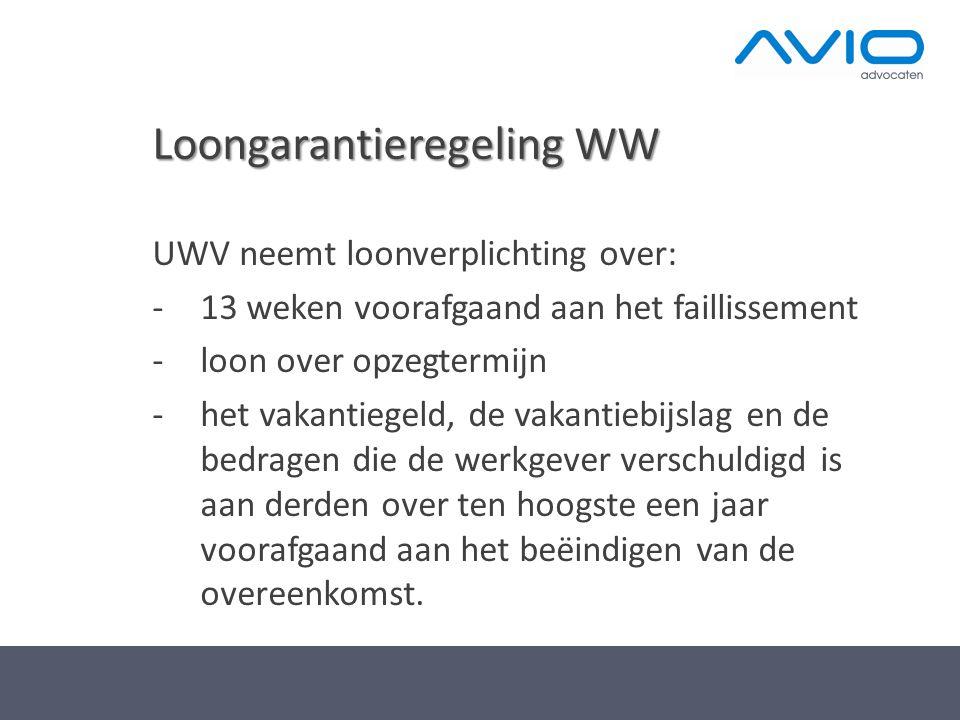 Loongarantieregeling WW