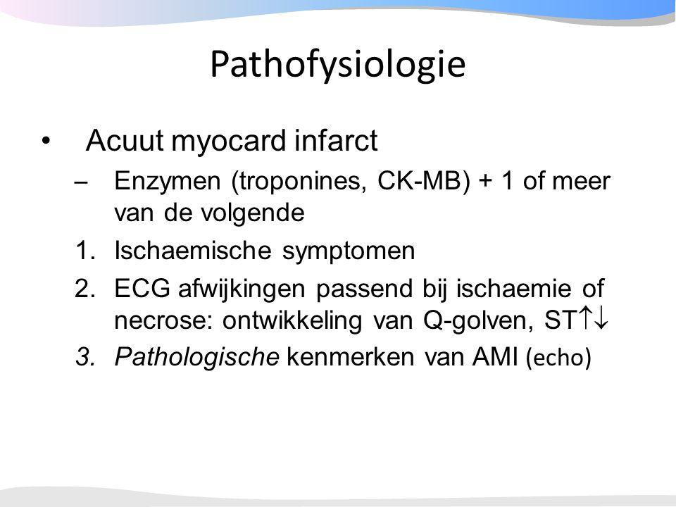Pathofysiologie Acuut myocard infarct