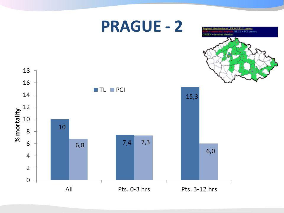 PRAGUE - 2