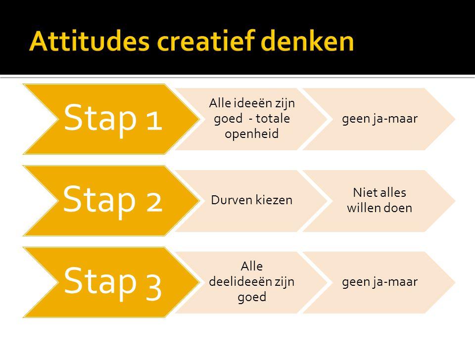 Attitudes creatief denken