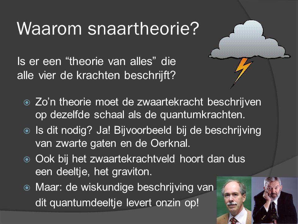Waarom snaartheorie Is er een theorie van alles die
