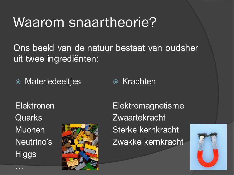 Waarom snaartheorie Ons beeld van de natuur bestaat van oudsher uit twee ingrediënten: Materiedeeltjes.