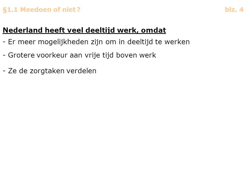 Nederland heeft veel deeltijd werk, omdat