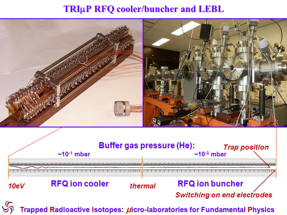 TRIP RFQ cooler/buncher and LEBL