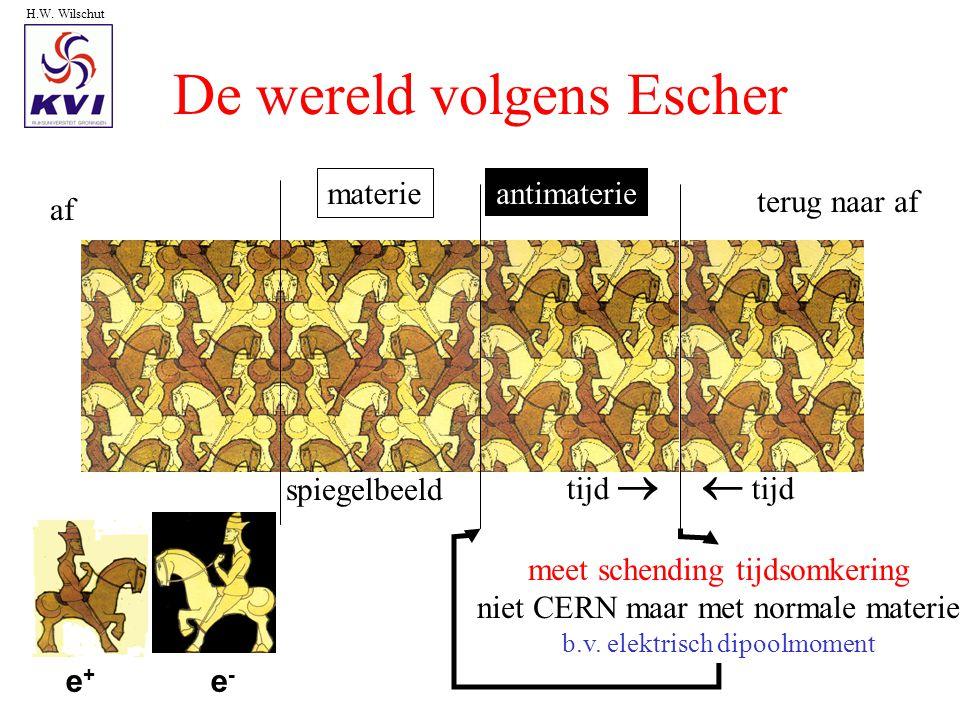 De wereld volgens Escher