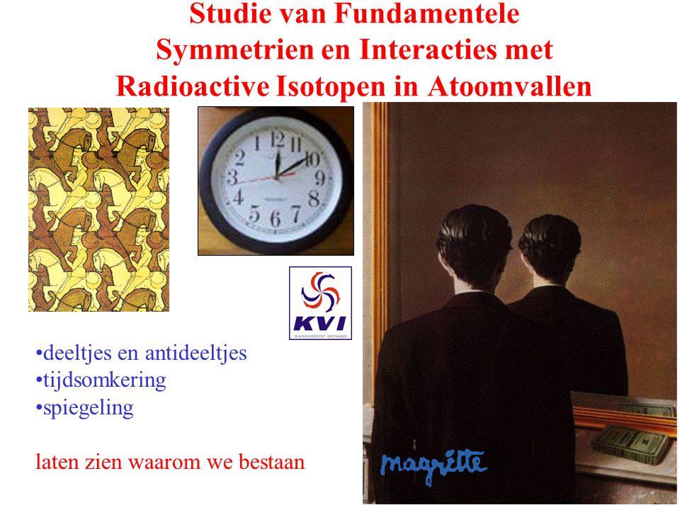 Studie van Fundamentele Symmetrien en Interacties met Radioactive Isotopen in Atoomvallen
