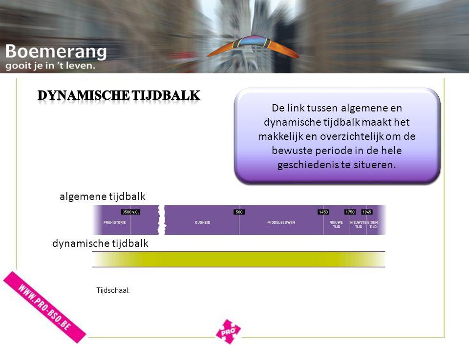 Dynamische tijdbalk Een dynamische tijdbalk geeft een uitvergroot deel van de algemene tijdbalk weer.