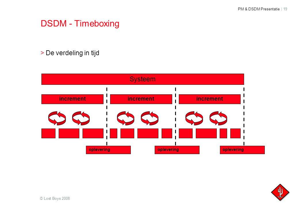 DSDM - Timeboxing De verdeling in tijd increment Systeem oplevering