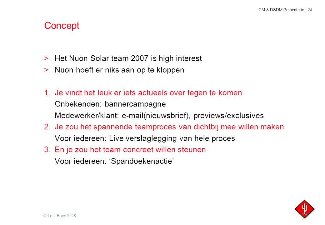 Concept Het Nuon Solar team 2007 is high interest