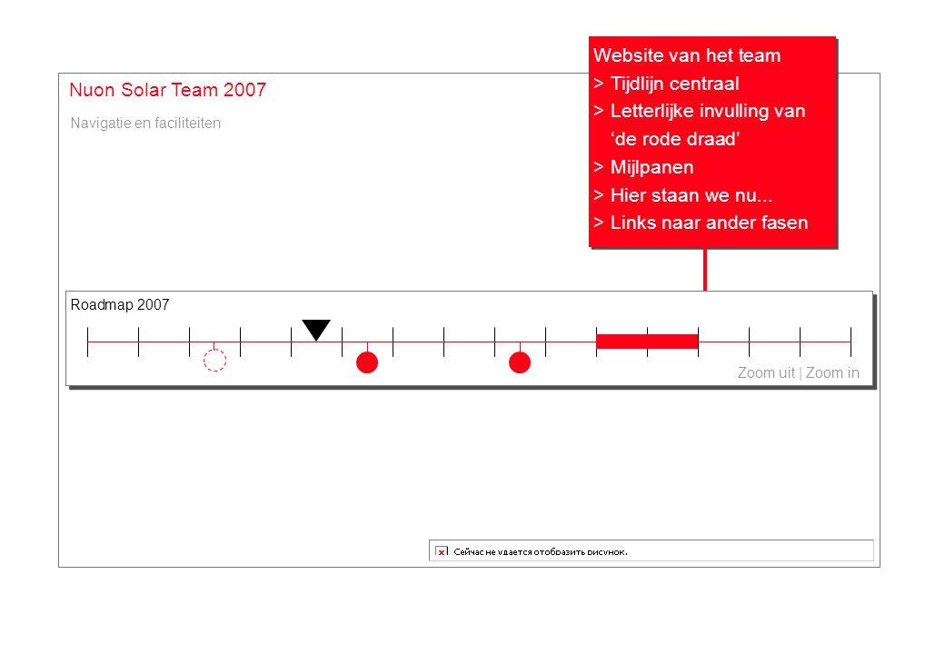 Site #1 Website van het team Tijdlijn centraal