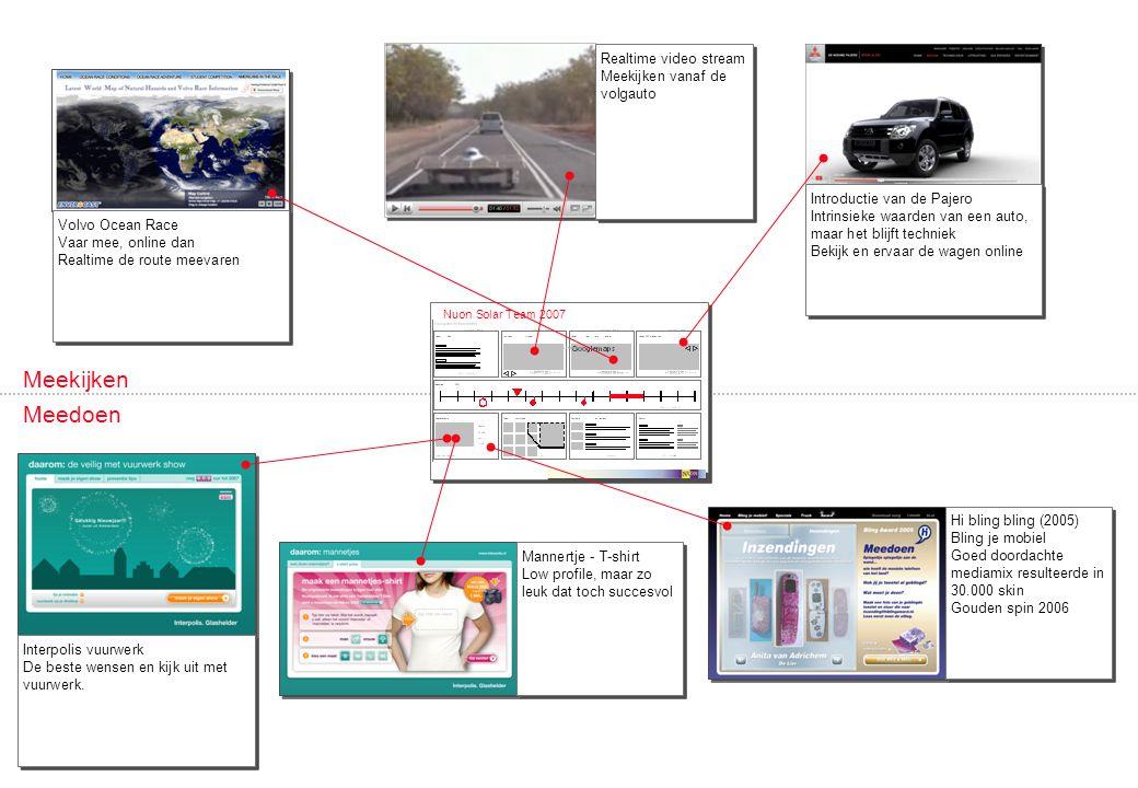 Enkele cases Meekijken Meedoen Realtime video stream