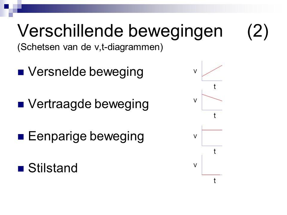 Verschillende bewegingen (2) (Schetsen van de v,t-diagrammen)
